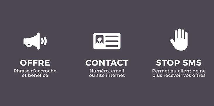 ikadia_articles_le-sms-marketing-un-media-encore-trop-delaisse-par-les-communicants-photo2