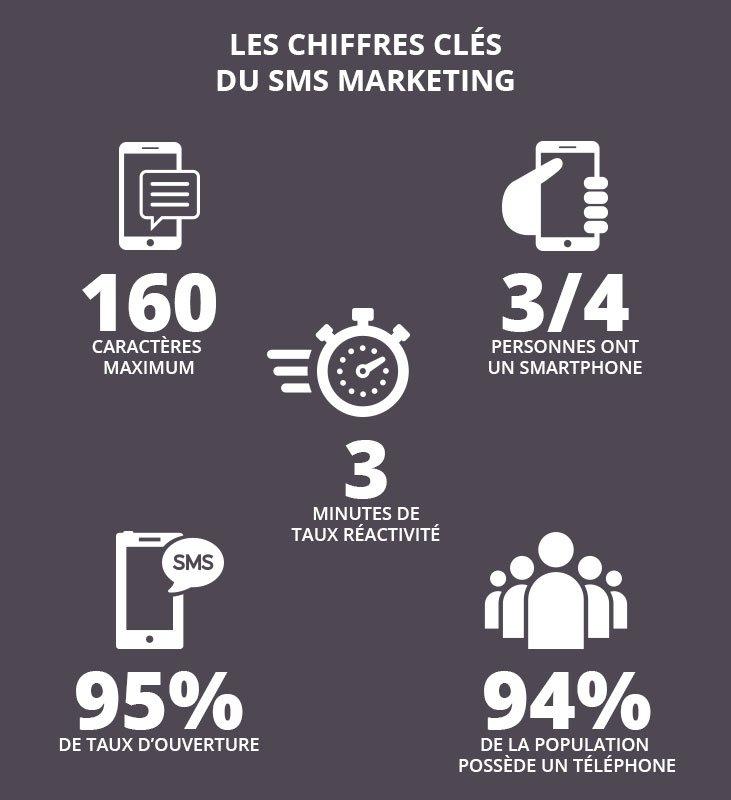 ikadia-blog-marketing-sms-2019-marketing4