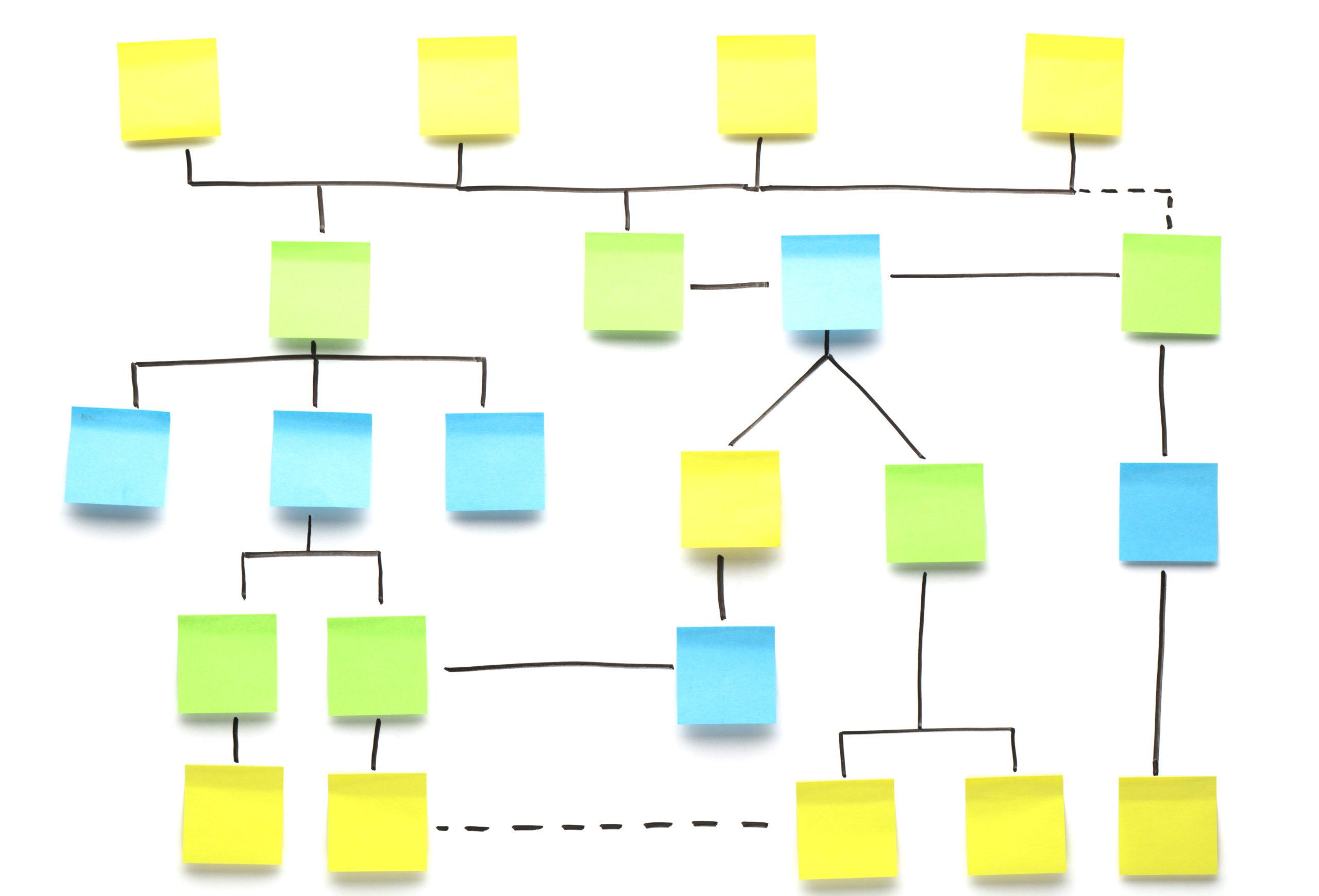 ikadia-blog-marketing-automation-entreprise2